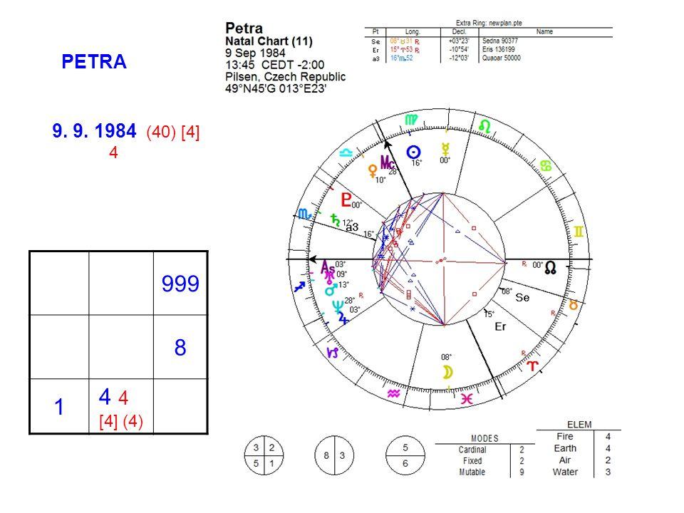 PETRA 9. 9. 1984 (40) [4] 4 999 8 1 4 4 [4] (4)
